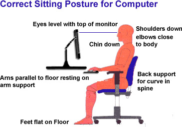 correct-posture-for-sitting-computer